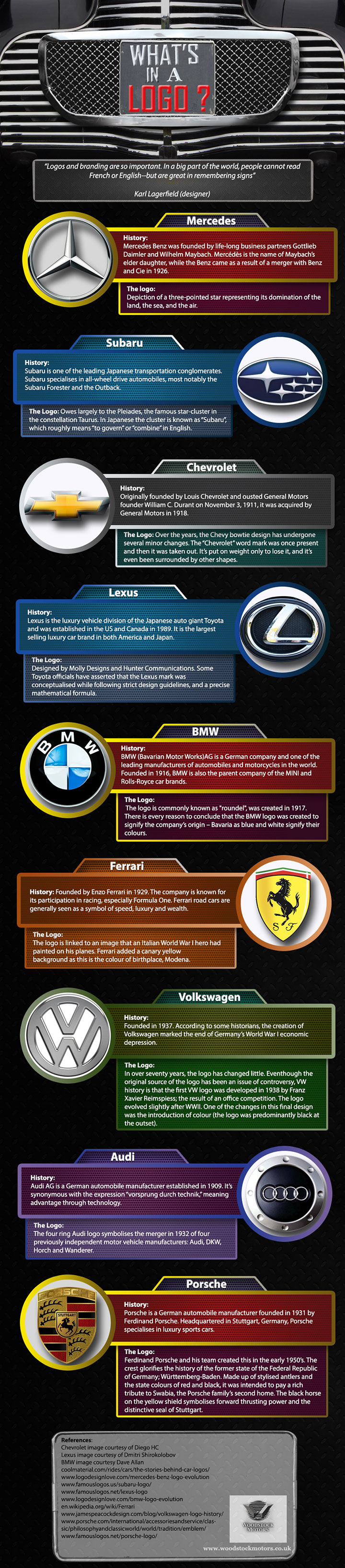 The origin of car manufacturers logos